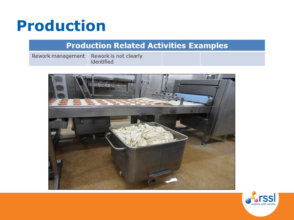 Production Related Activities Examples