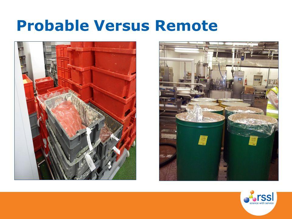 Probable Versus Remote