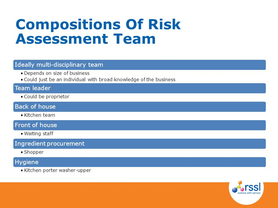 Compositions Of Risk Assessment Team