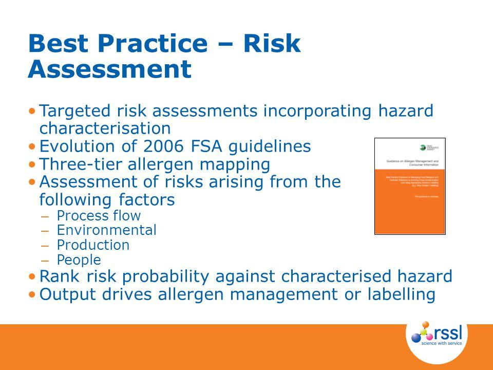 Best Practice – Risk Assessment