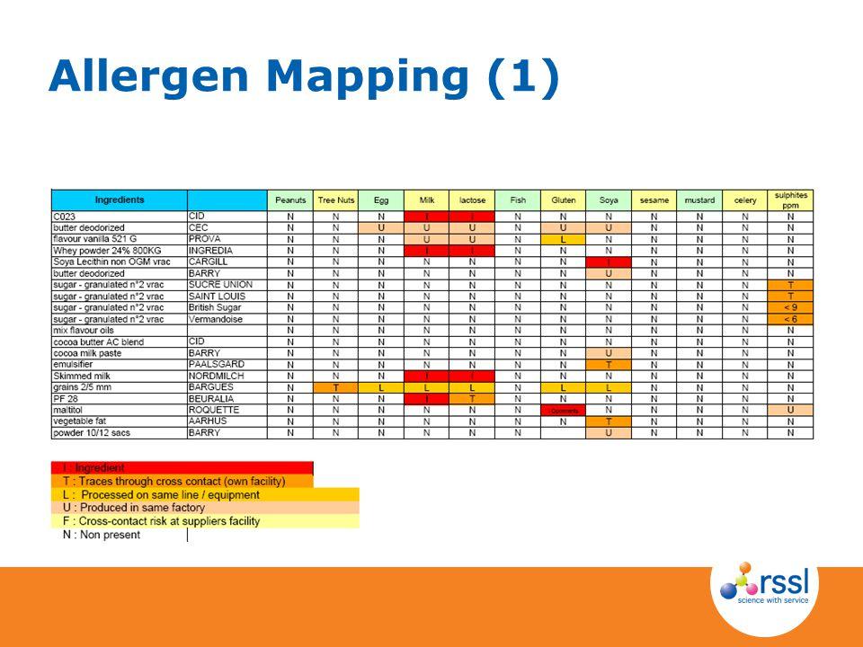 Allergen Mapping (1)