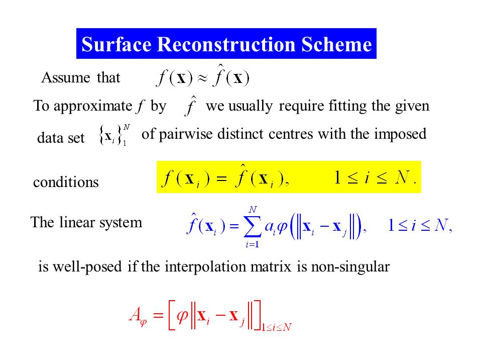 Surface Reconstruction Scheme