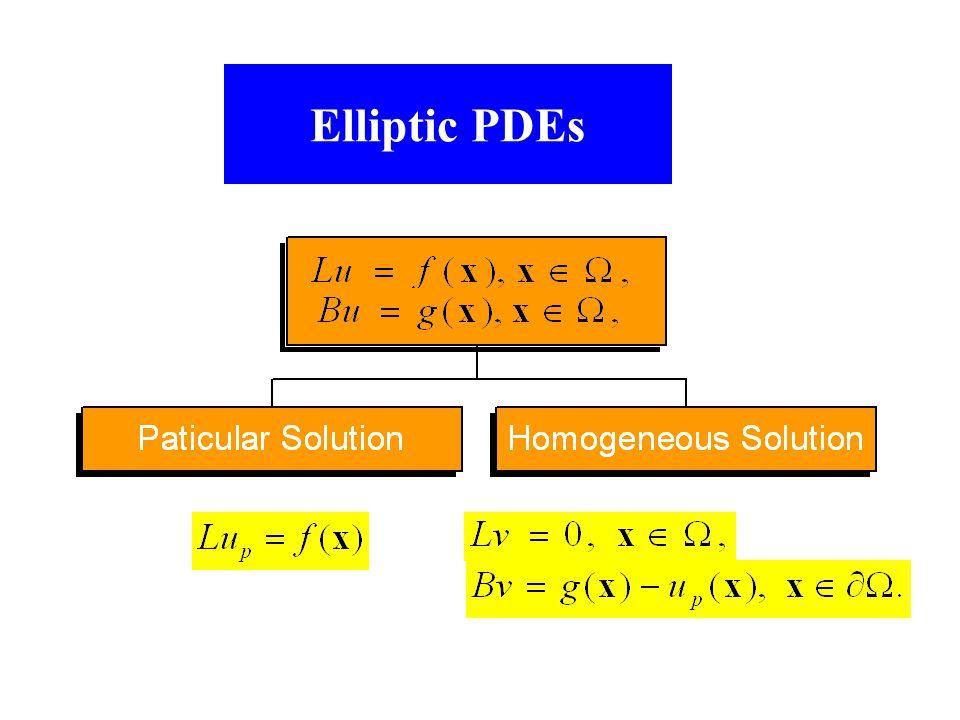 Elliptic PDEs 2017/4/13
