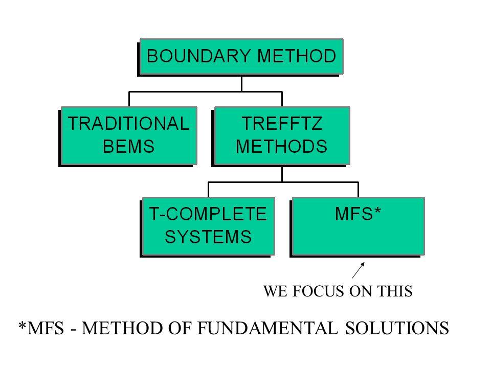*MFS - METHOD OF FUNDAMENTAL SOLUTIONS