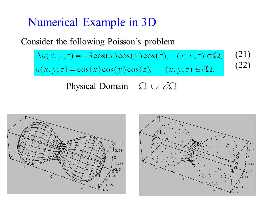 Numerical Example in 3D Consider the following Poisson's problem (21)