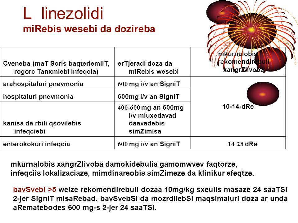 L linezolidi miRebis wesebi da dozireba