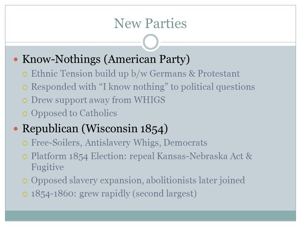 New Parties Know-Nothings (American Party) Republican (Wisconsin 1854)