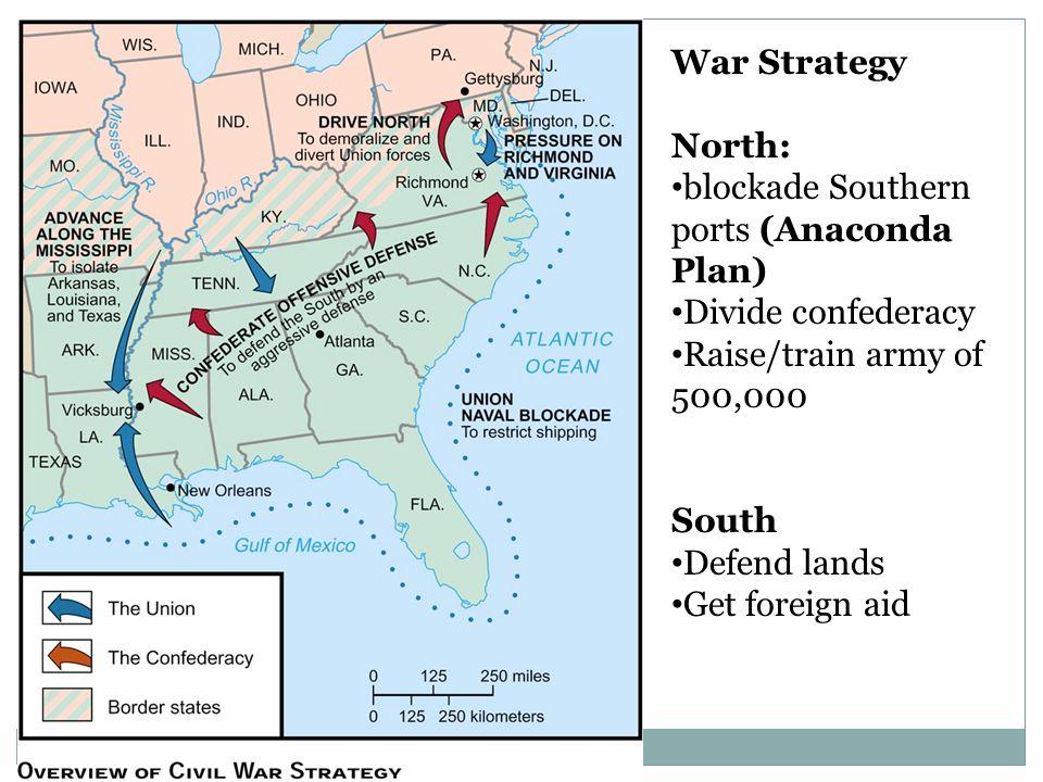 War Strategy North: blockade Southern ports (Anaconda Plan) Divide confederacy. Raise/train army of 500,000.