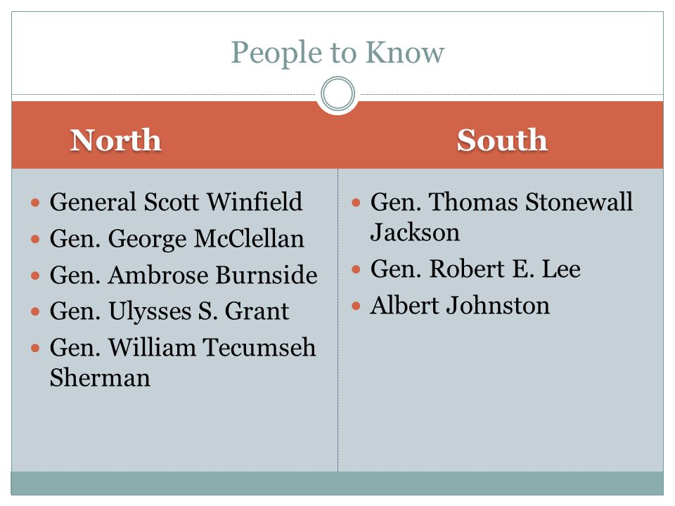 People to Know North South General Scott Winfield