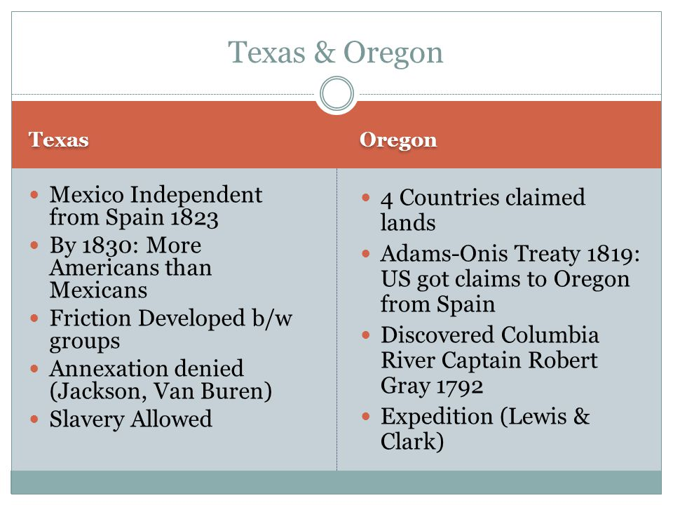 Texas & Oregon Mexico Independent from Spain 1823