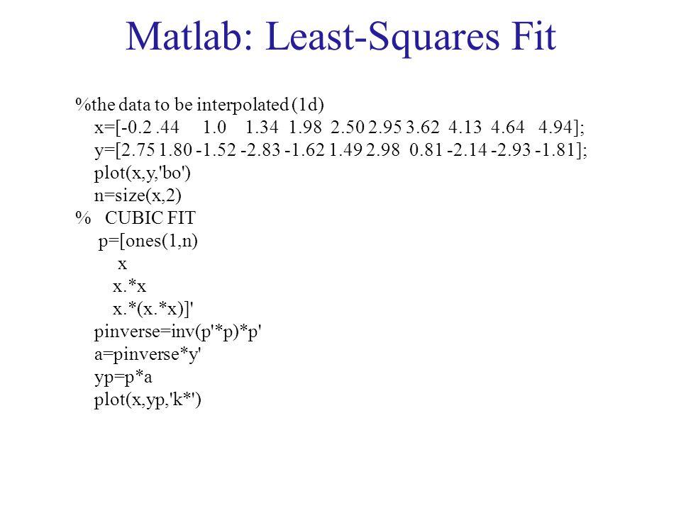 Matlab: Least-Squares Fit