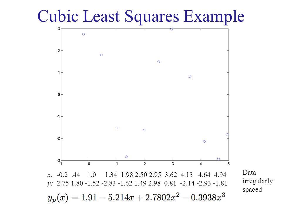 Cubic Least Squares Example