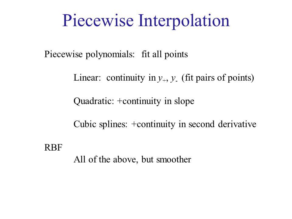 Piecewise Interpolation
