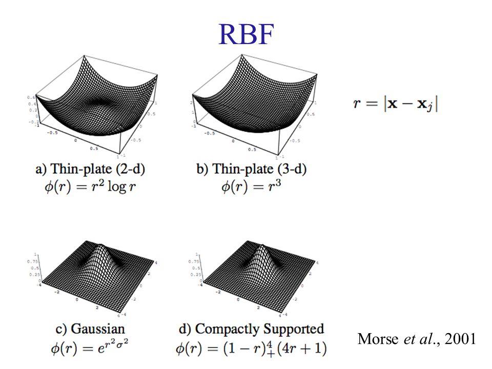 RBF Morse et al., 2001
