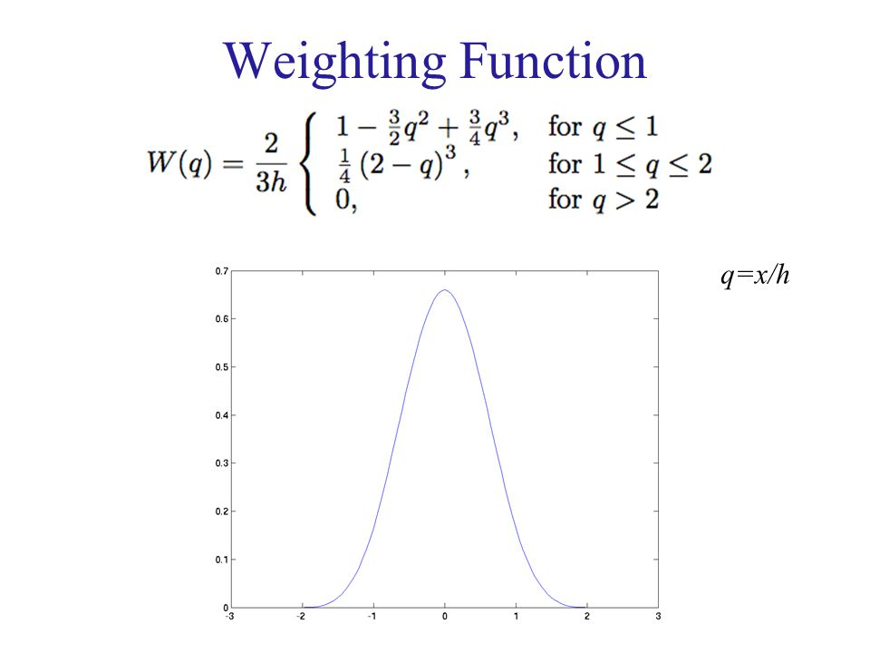 Weighting Function q=x/h