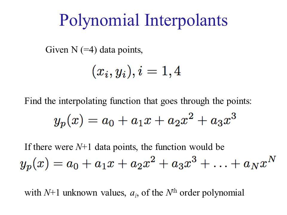 Polynomial Interpolants