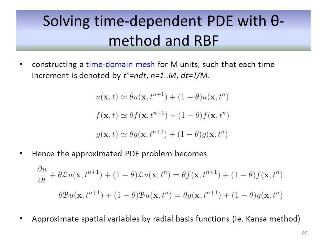download manuskript zur vorlesung elemente der algebra