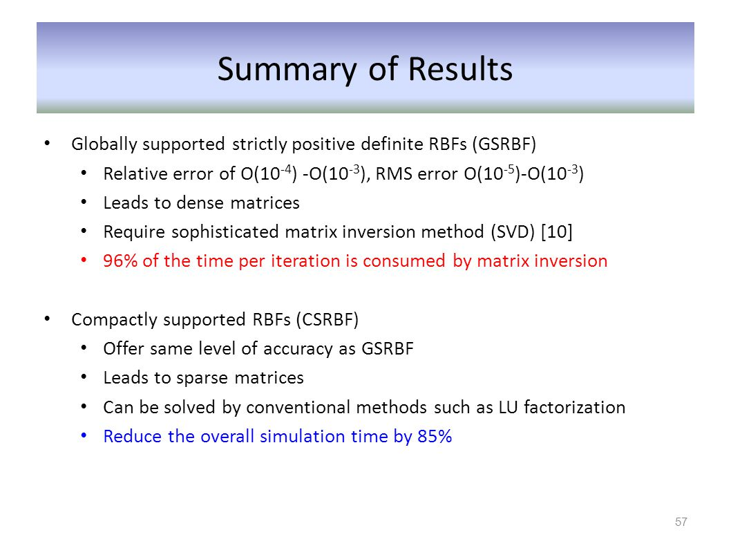 Summary of Results Globally supported strictly positive definite RBFs (GSRBF) Relative error of O(10-4) -O(10-3), RMS error O(10-5)-O(10-3)
