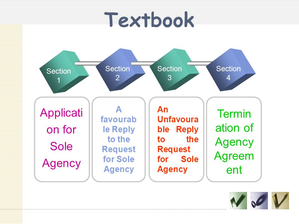 Textbook Application for Sole Agency Termination of Agency Agreement