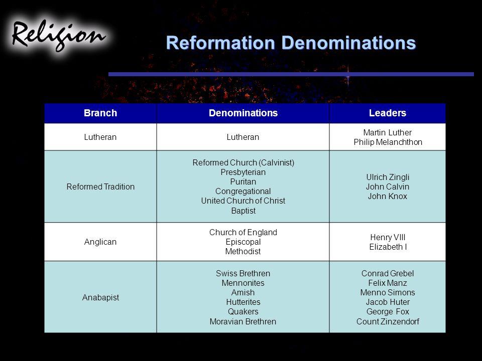 Reformation Denominations
