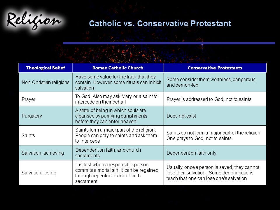 Catholic vs. Conservative Protestant