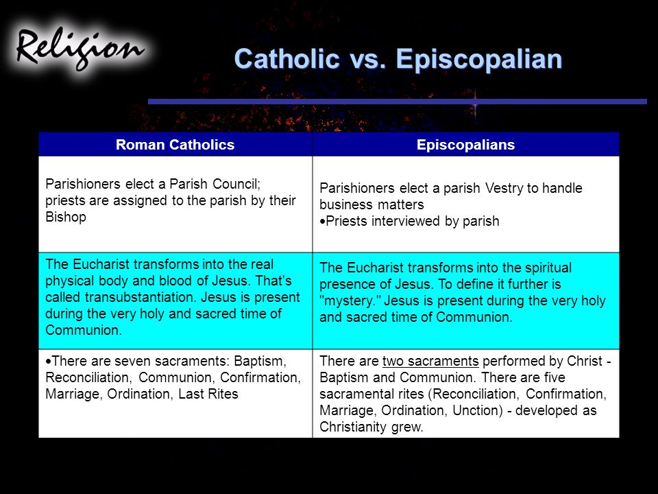 Catholic vs. Episcopalian