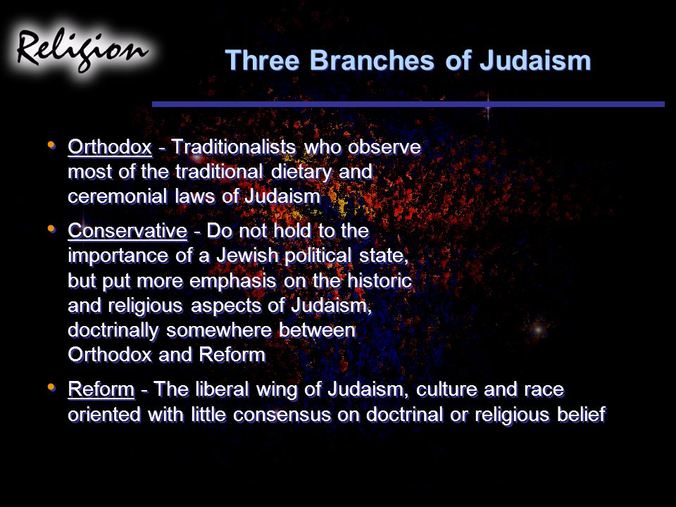 Three Branches of Judaism