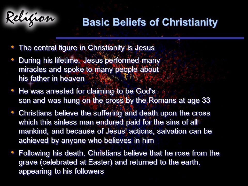 Basic Beliefs of Christianity