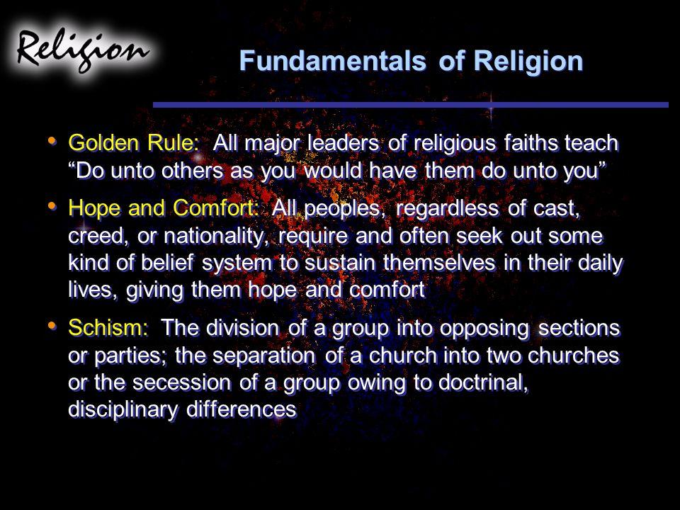 Fundamentals of Religion