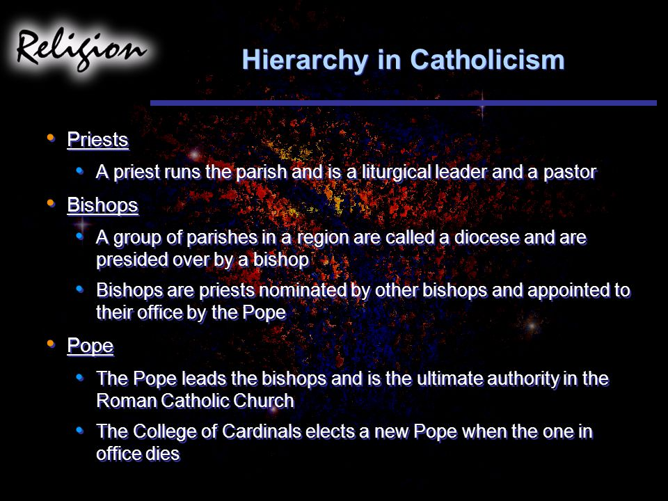 Hierarchy in Catholicism