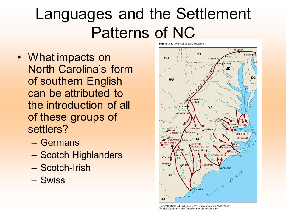 Languages and the Settlement Patterns of NC