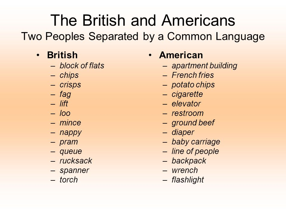 The British and Americans Two Peoples Separated by a Common Language