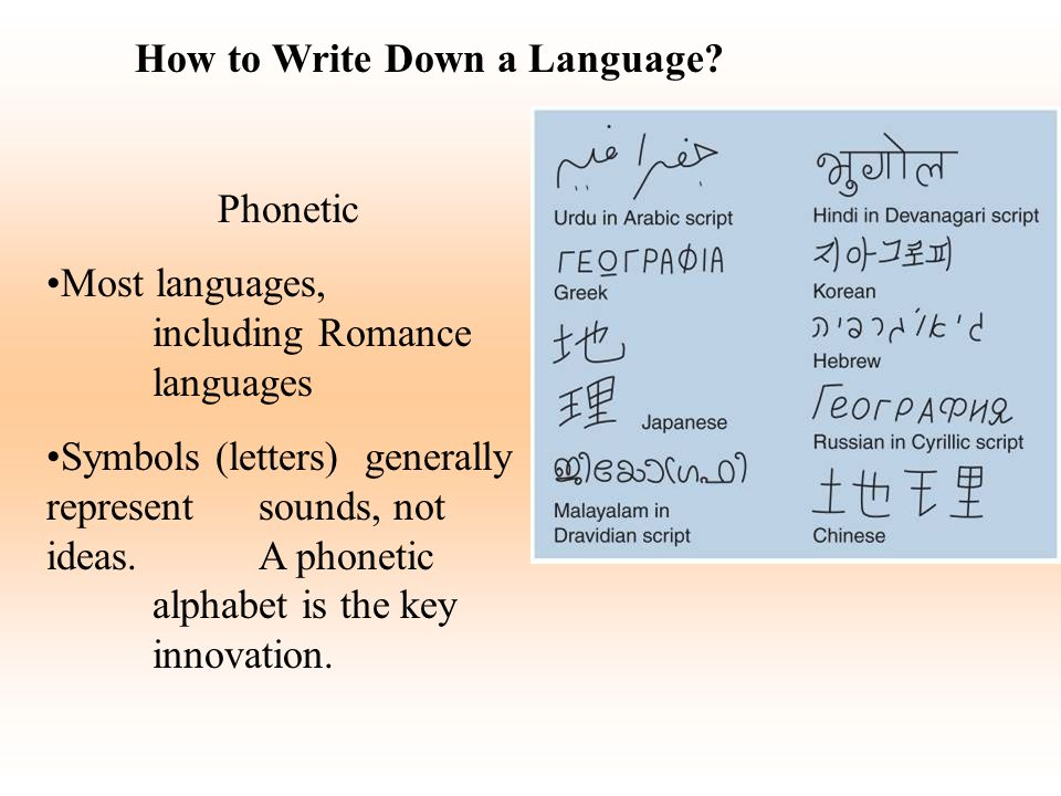 How to Write Down a Language