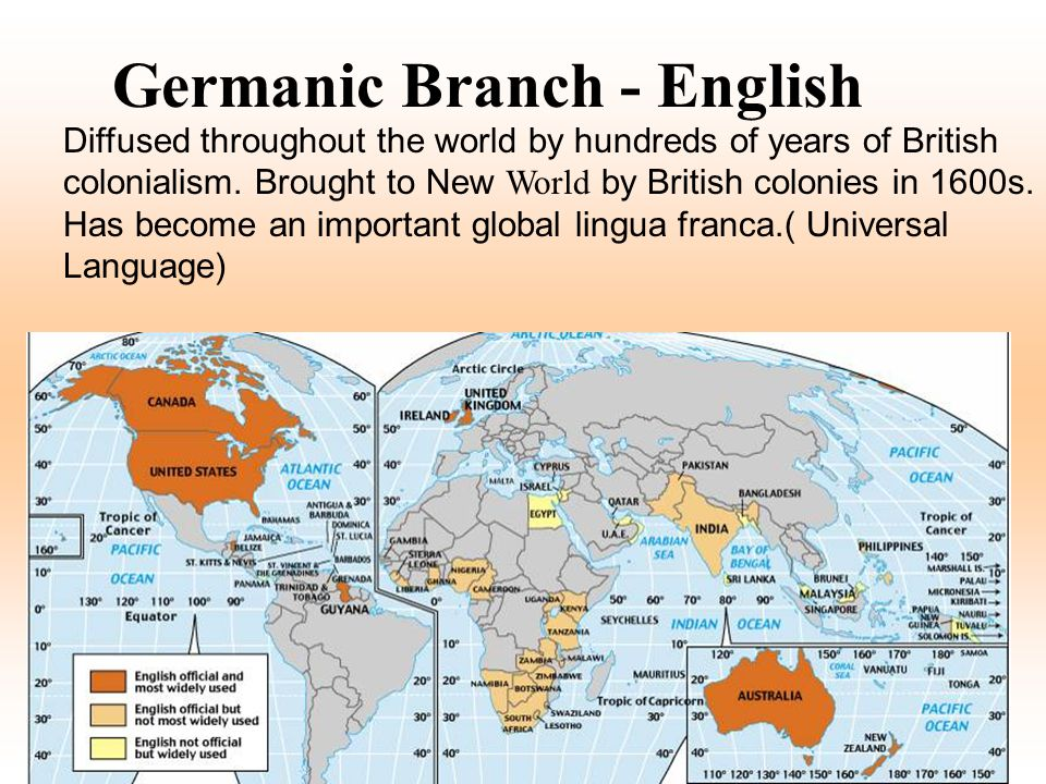 Germanic Branch - English
