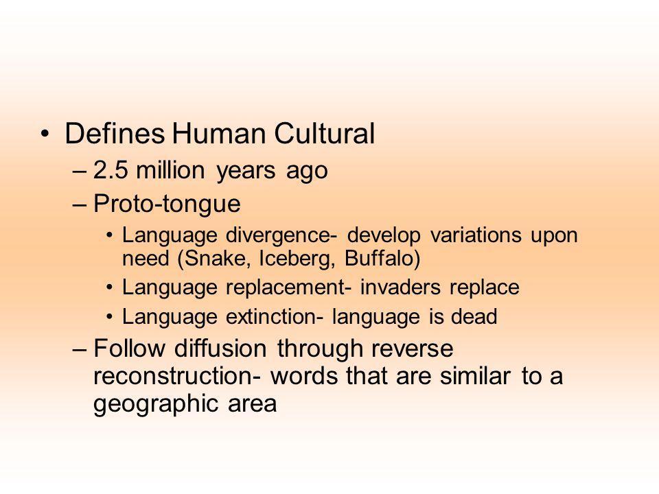 Defines Human Cultural