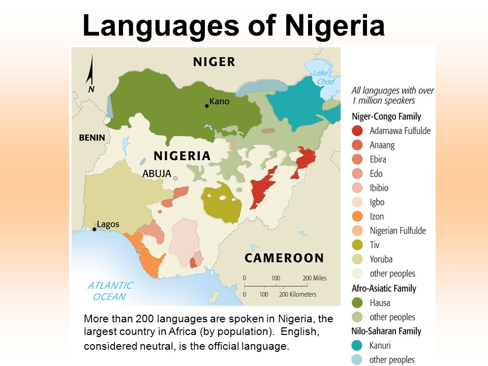 15 Most Widely Spoken Nigerian Languages
