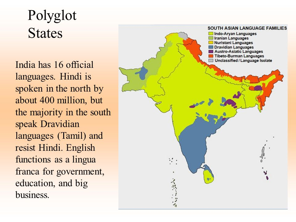 Polyglot States