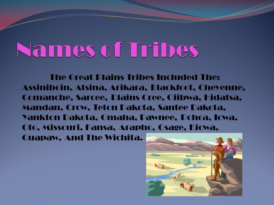 Names of Tribes