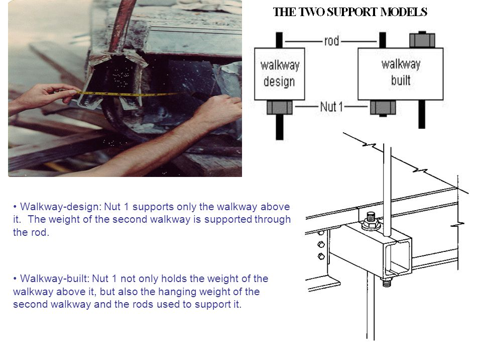 Walkway-design: Nut 1 supports only the walkway above it