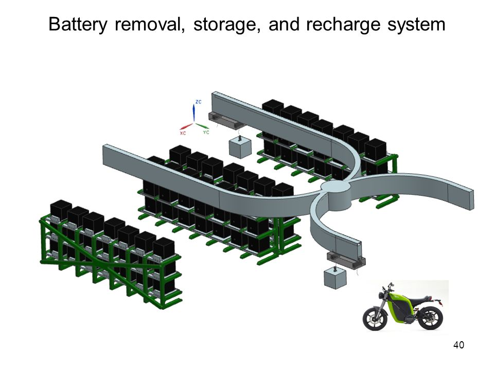 Battery removal, storage, and recharge system