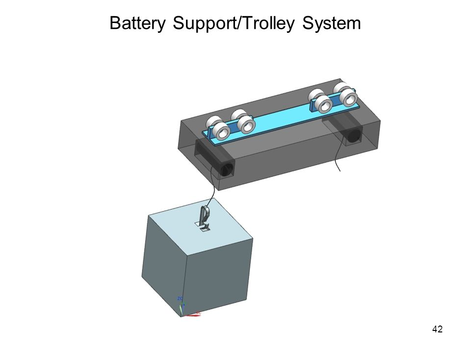 Battery Support/Trolley System
