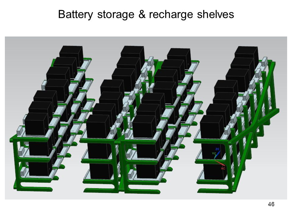 Battery storage & recharge shelves