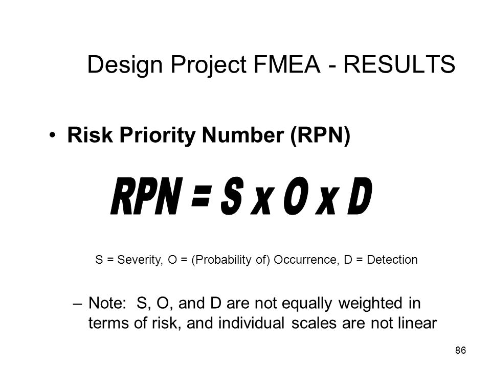 Design Project FMEA - RESULTS