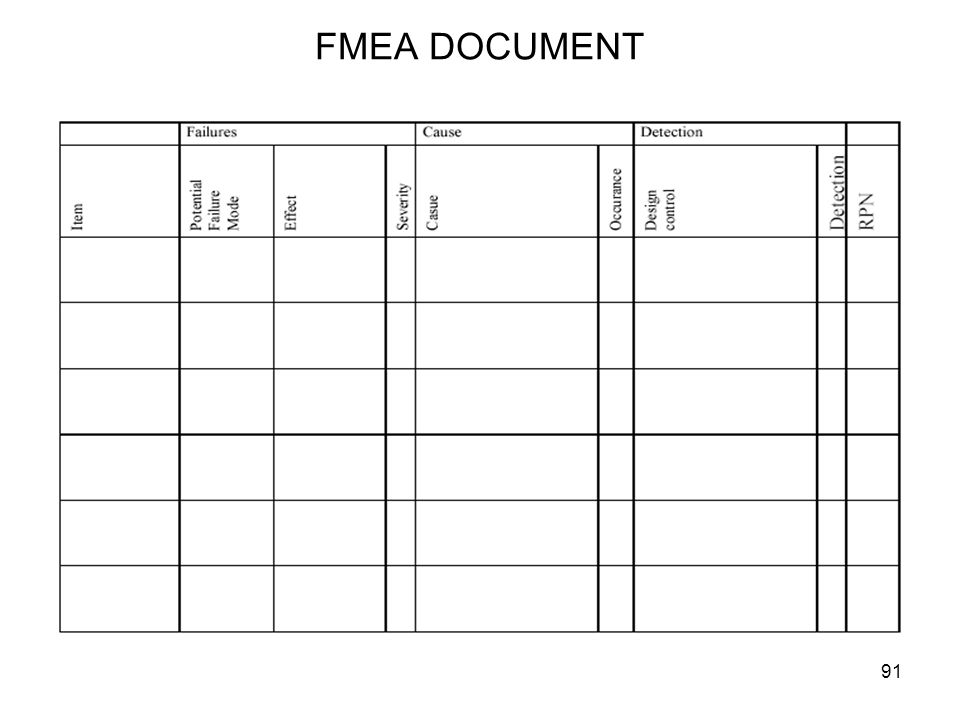 FMEA DOCUMENT