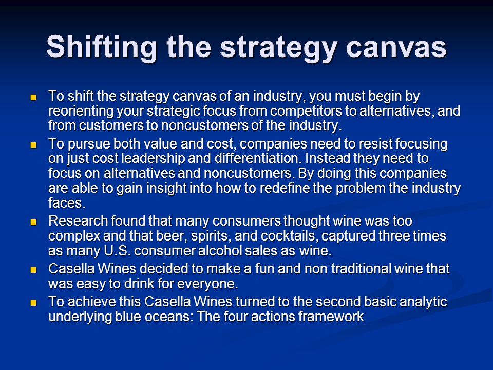 Shifting the strategy canvas