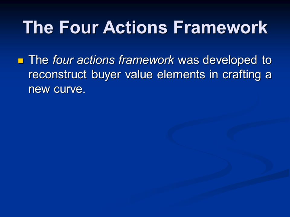 The Four Actions Framework