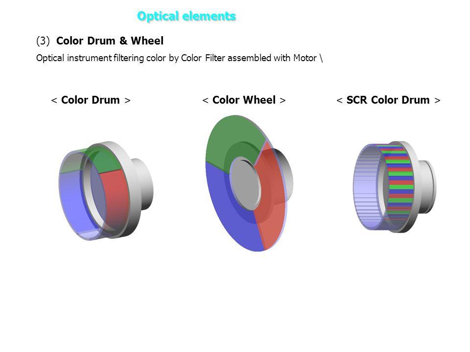 < SCR Color Drum >