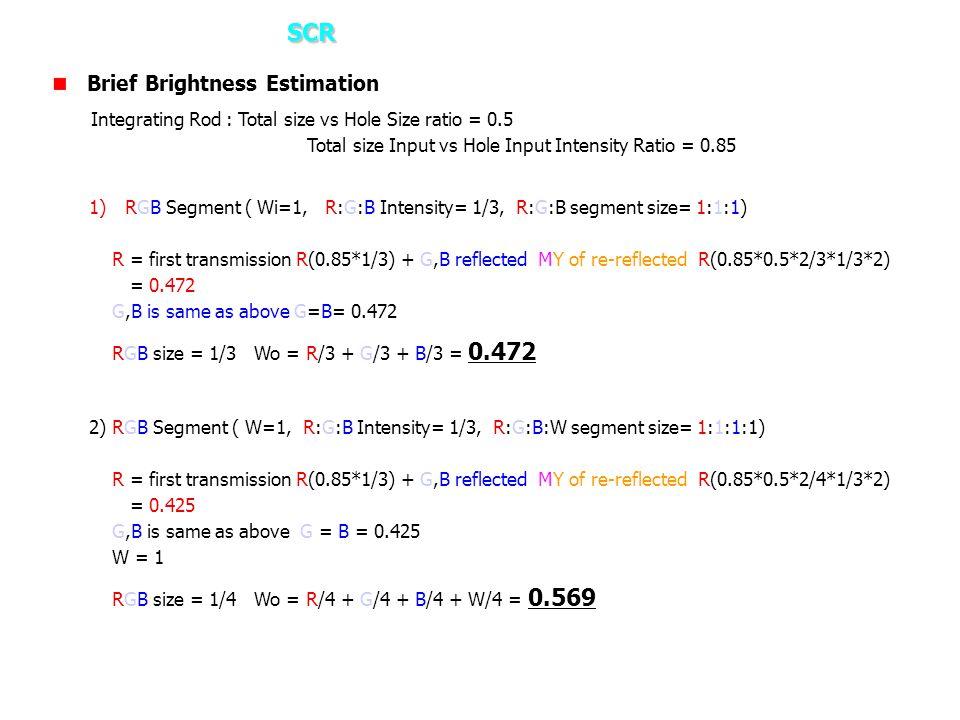 3. How it works – SCR Brief Brightness Estimation