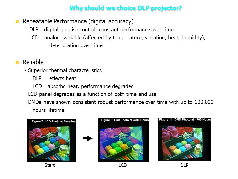 2. DLP Projector – Why should we choice DLP projector