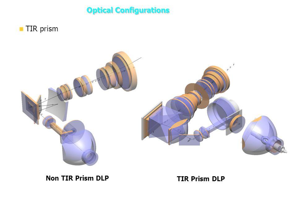 2. DLP Projector – Optical Configurations